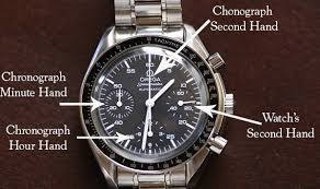chronoSell A Rolex, Omega, Seiko etc Chronograph Watch